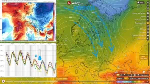 В Харькове изменится погода – Новости Харькова